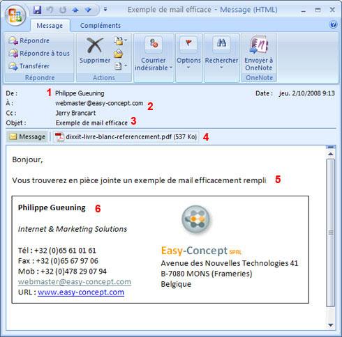 Signature Anglais Mail Avlf
